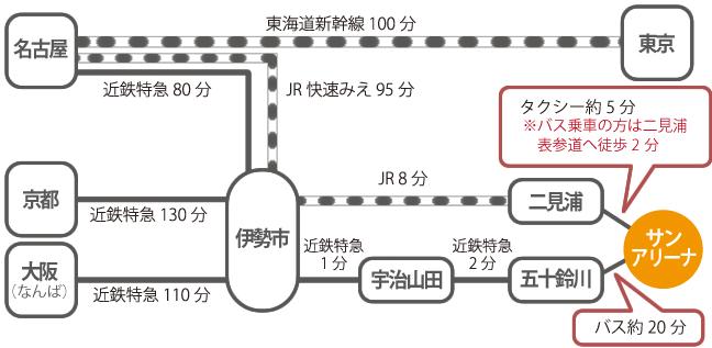 バス 時刻 表 三 交